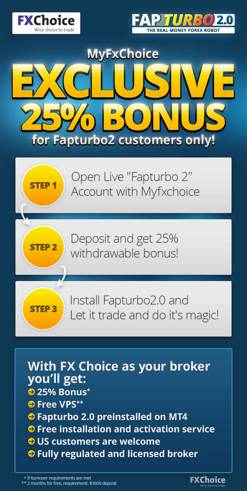 Real-Money-Doubling-Forex-Robot-Fap-Turbo1